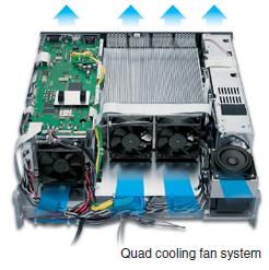 Quad cooling fan