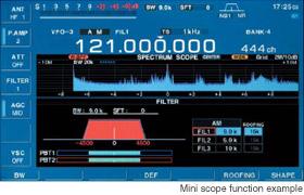 Mini scope function example